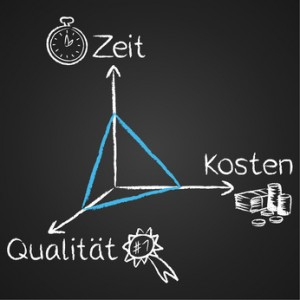 Doodles, Magisches Dreieck